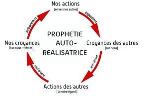 graphiqueFR